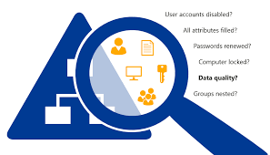 Active Directory - Microsoft 365